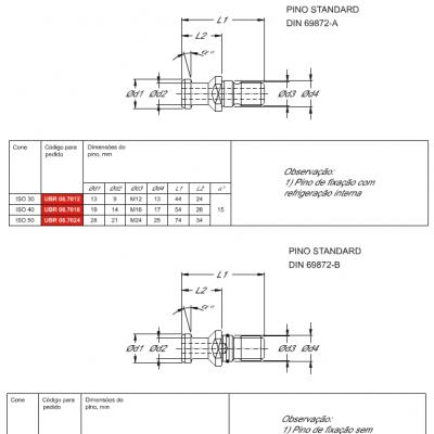 Pino de Fixação DIN 69872-A e DIN 69872-B