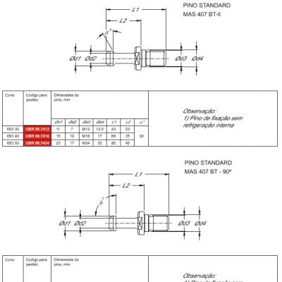 Pino de fixação MAS 407 BT-II e MAS 407 BT-III
