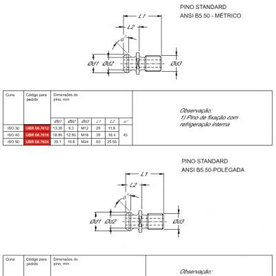 Pino de fixação ANSI B5.50 - Métrico e ANSI B5.50 - Polegada