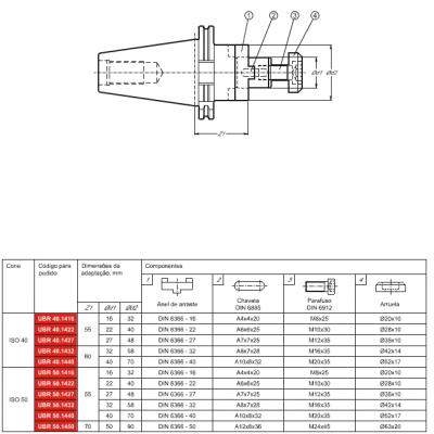 Cone DIN 69871-A, com adaptação Porta Fresa combinado DIN 6358