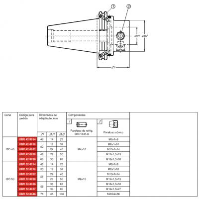 Cone DIN 69871-B, com adaptação modular