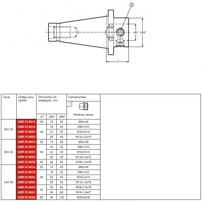 Cone DIN 2080, com adaptação modular